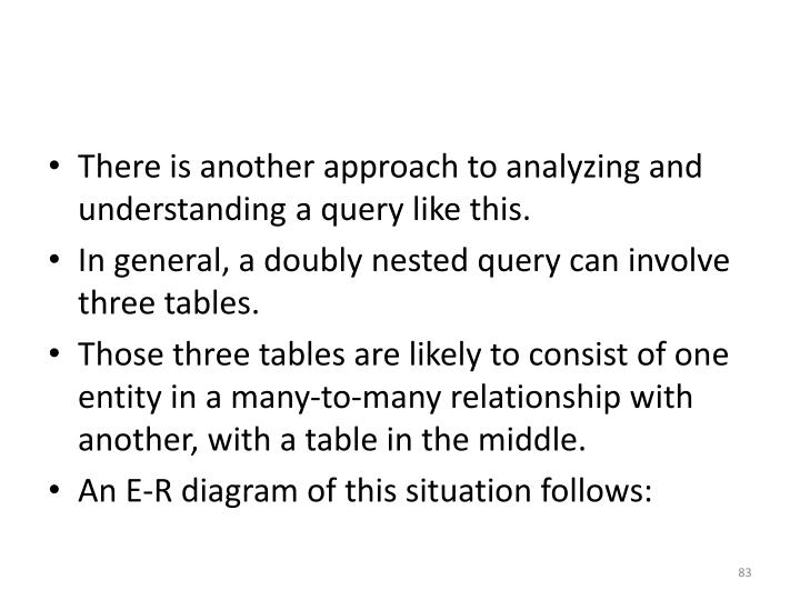 There is another approach to analyzing and understanding a query like this.
