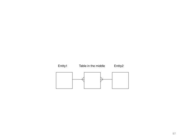 Entity1