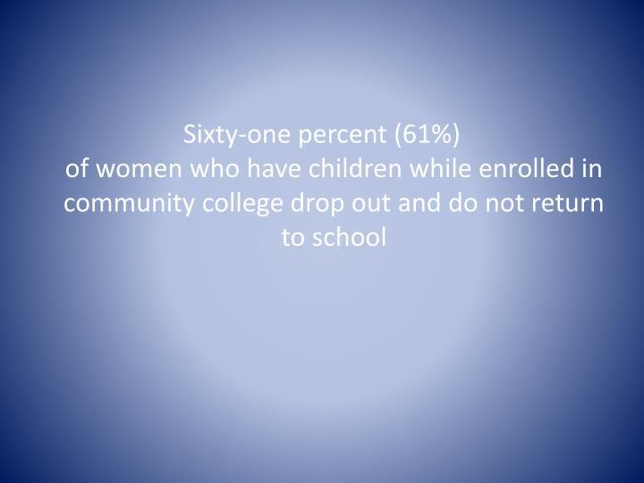 Sixty-one percent (61%)