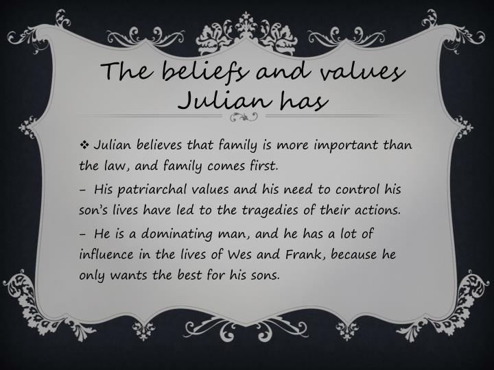The beliefs and values Julian has