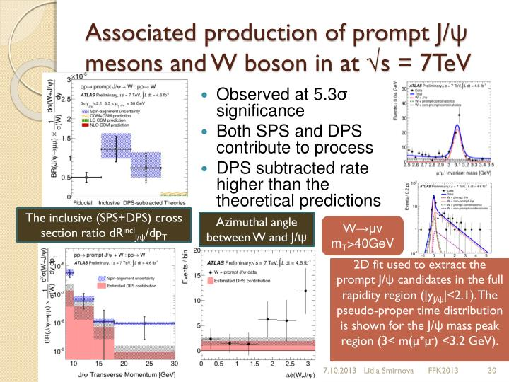 Associated production of prompt J/