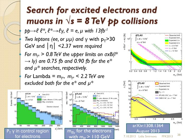 Search for excited electrons and