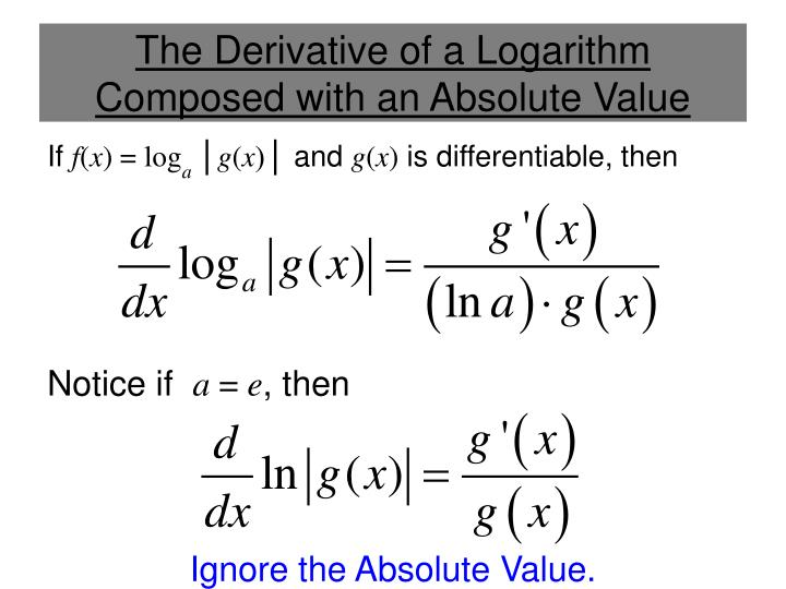 The Derivative of a Logarithm Composed with an Absolute Value