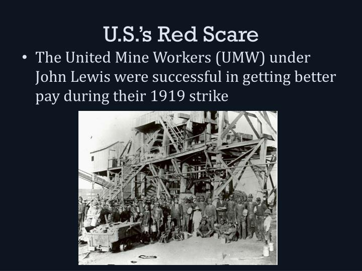 U.S.'s Red Scare