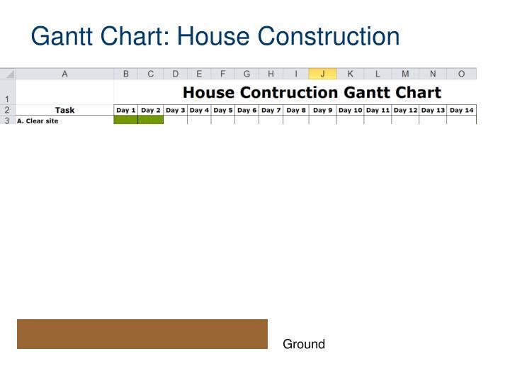 Gantt Chart: House Construction