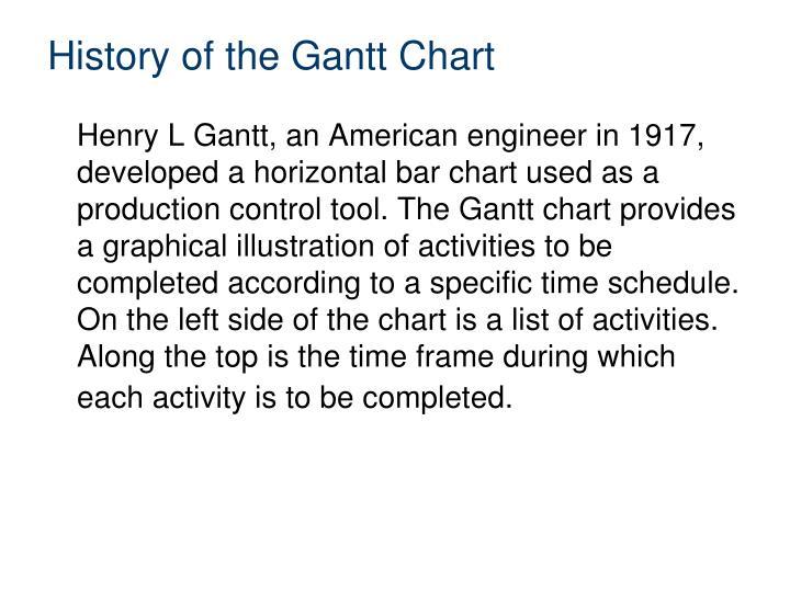 History of the gantt chart