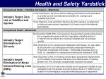 health and safety yardstick