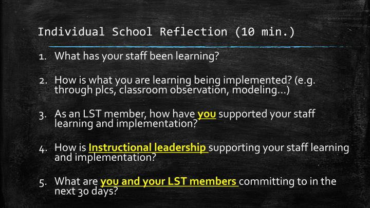 Individual School Reflection (10 min.)