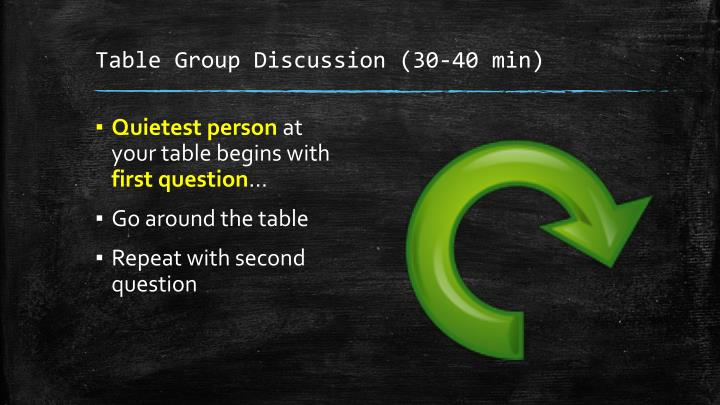 Table Group Discussion (30-40 min)