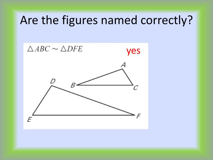 Are the figures named correctly?