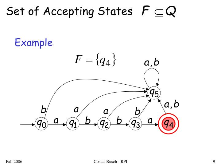 Set of Accepting States