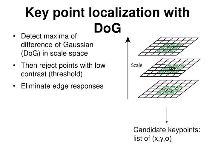 Key point localization with DoG