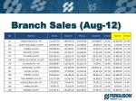 branch sales aug 12