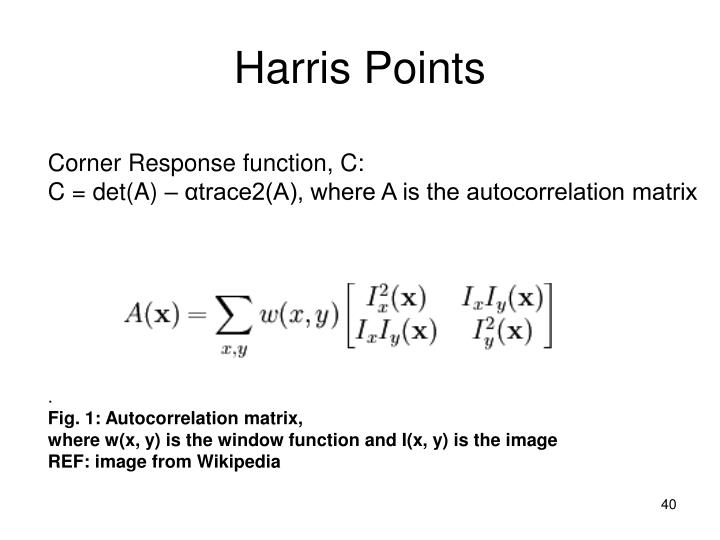 Harris Points