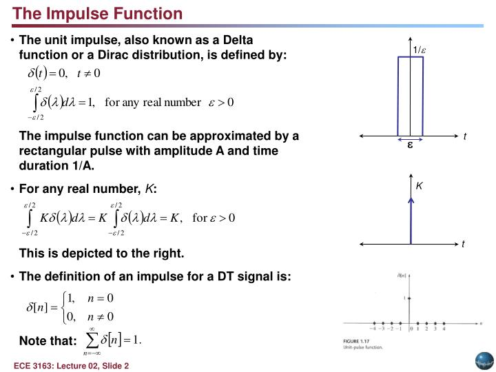 The Impulse Function