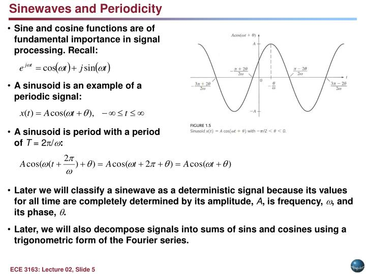 Sinewaves and Periodicity