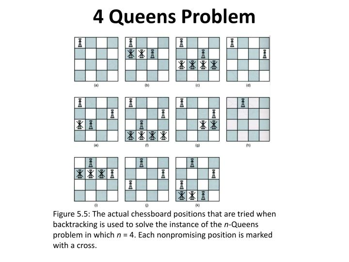 4 Queens Problem