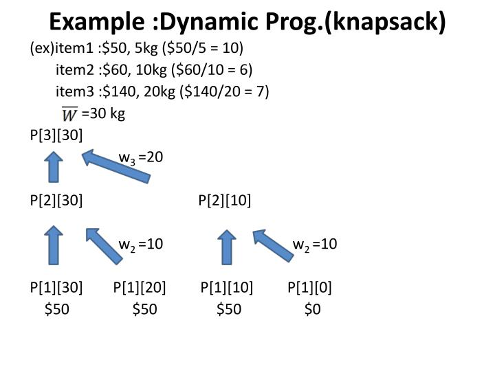 Example :Dynamic
