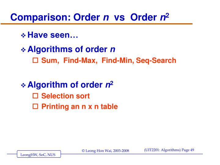 Comparison: Order