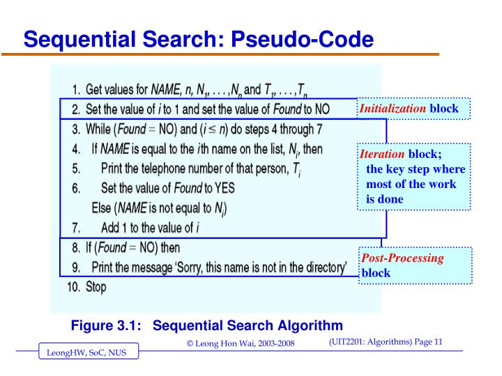 Sequential Search: Pseudo-Code