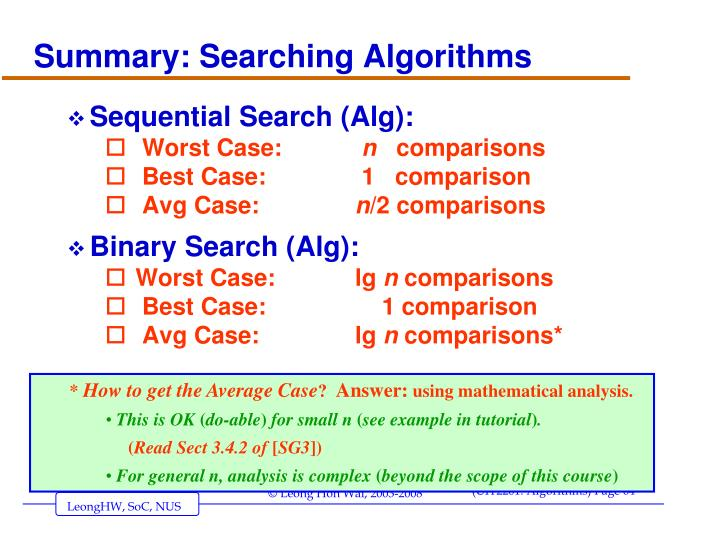 Summary: Searching Algorithms