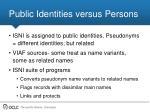 public identities versus persons