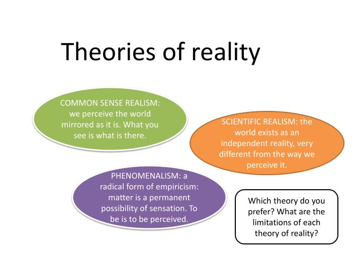 Theories of reality