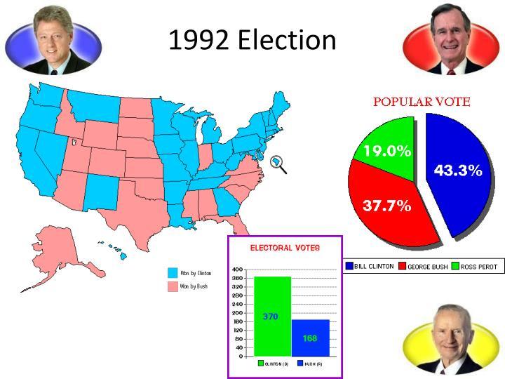 1992 Election