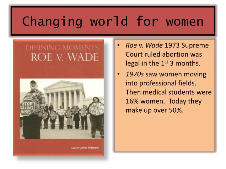 Changing world for women