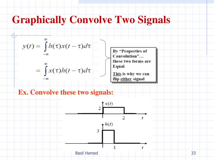 Graphically Convolve Two