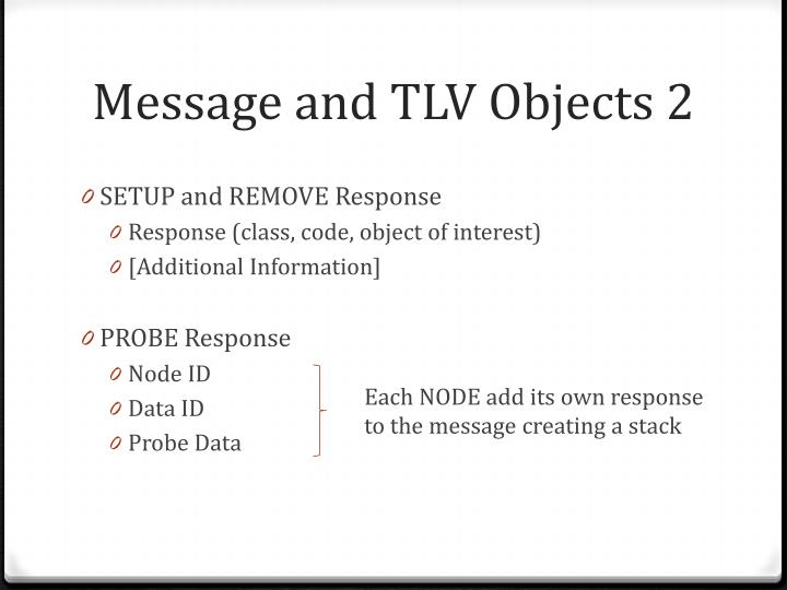Message and TLV Objects