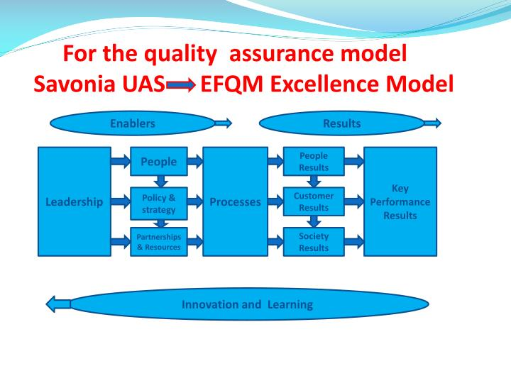 For the quality  assurance model