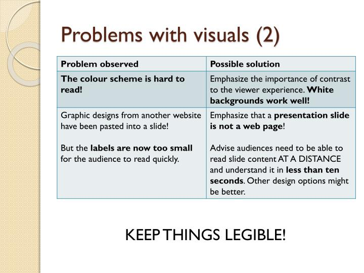 Problems with visuals (2)