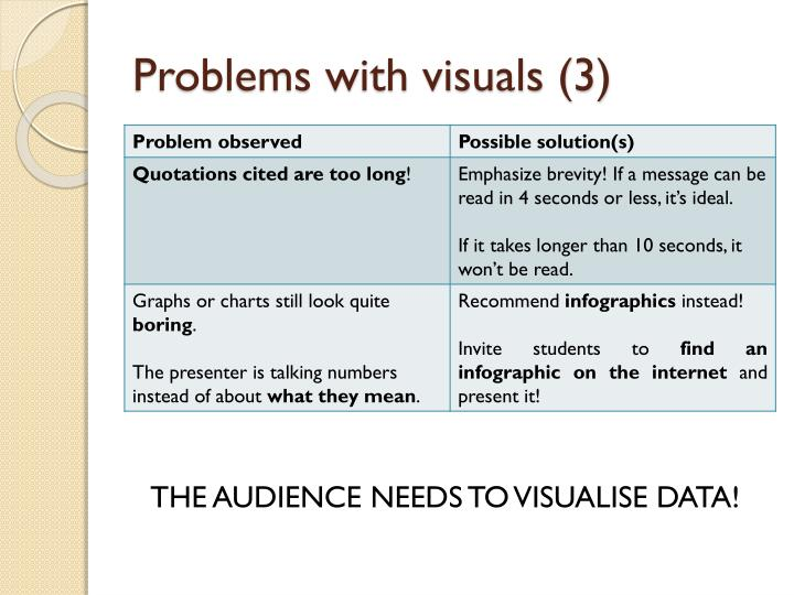 Problems with visuals (3)