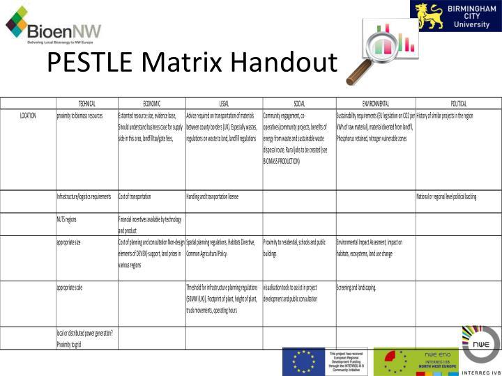 PESTLE Matrix Handout