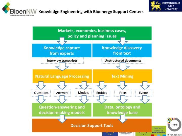 Knowledge Engineering with Bioenergy