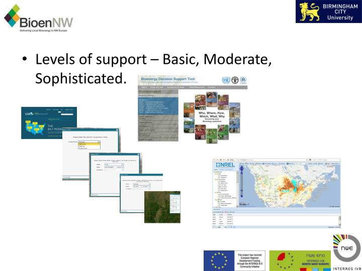 Levels of support – Basic, Moderate, Sophisticated.