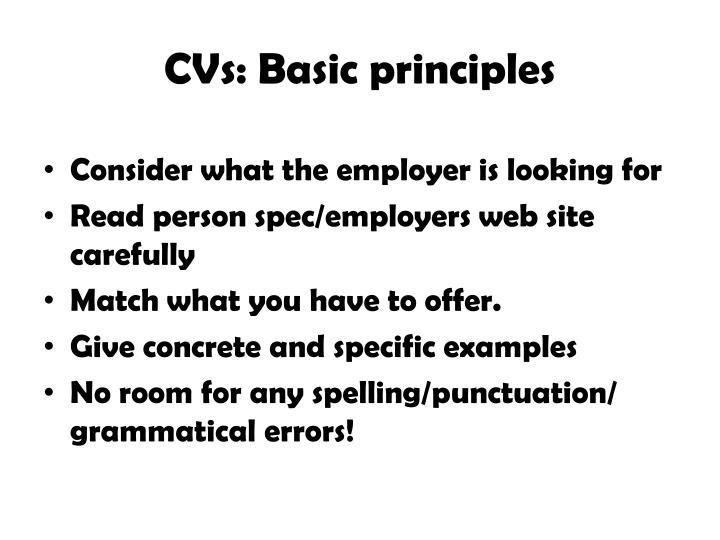 Cvs basic principles