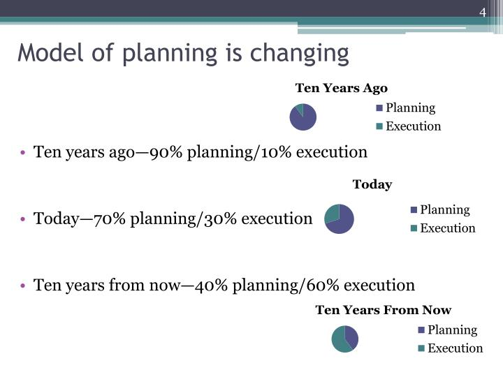Model of planning is changing