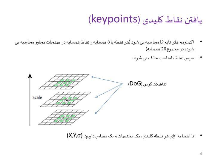 یافتن نقاط کلیدی (