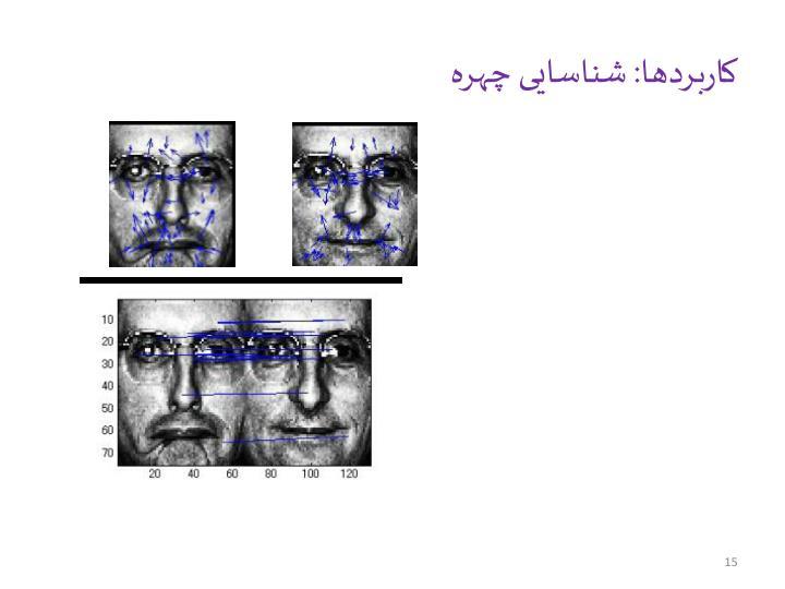 کاربردها: شناسایی چهره