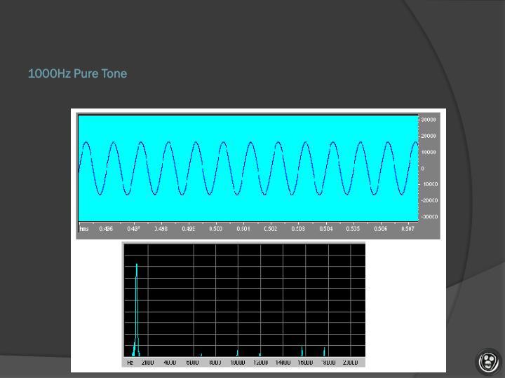 1000Hz Pure Tone