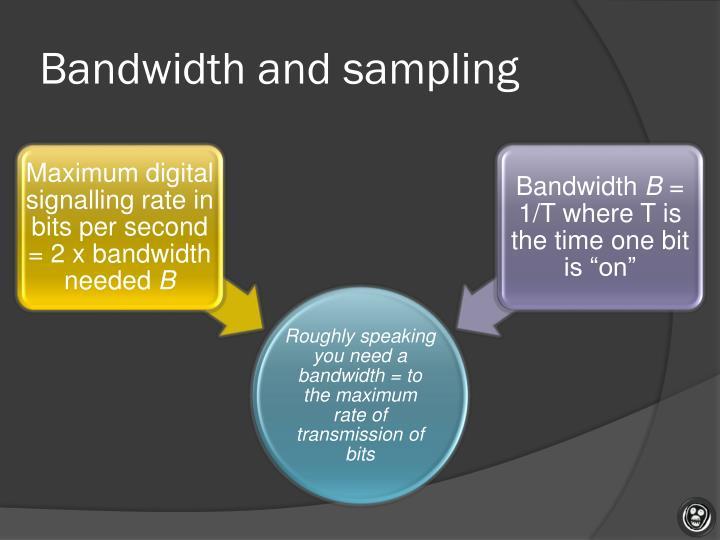 Bandwidth and sampling