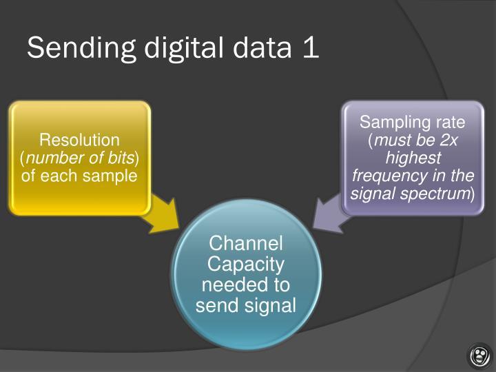 Sending digital data