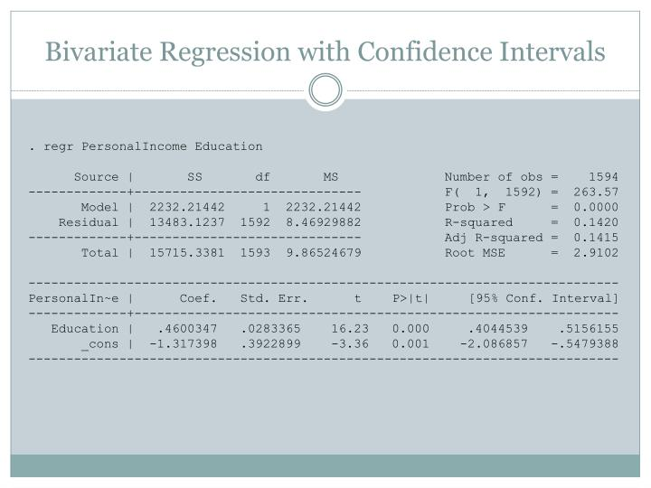 Bivariate Regression with Confidence Intervals