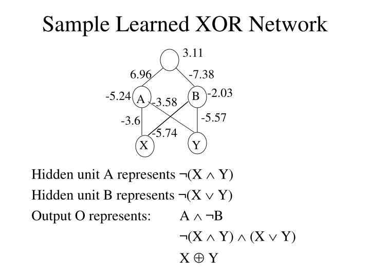 Sample Learned XOR Network