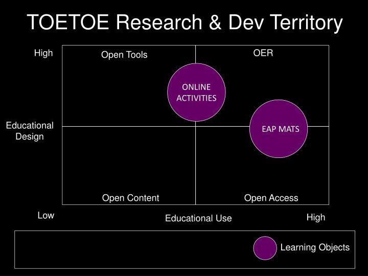 TOETOE Research &