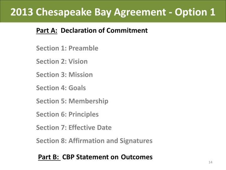 2013 Chesapeake Bay Agreement - Option 1