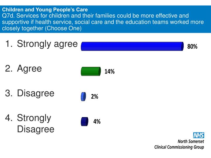 Children and Young People's Care