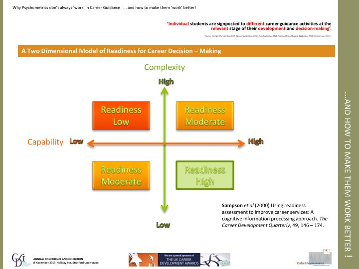 A Two Dimensional Model of Readiness for Career Decision – Making